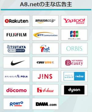 エーハチネットの有名企業の広告