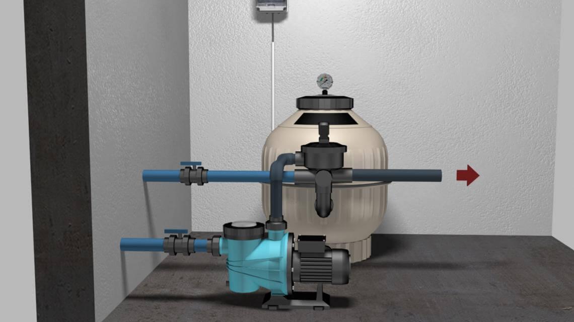 Sandfilter-System