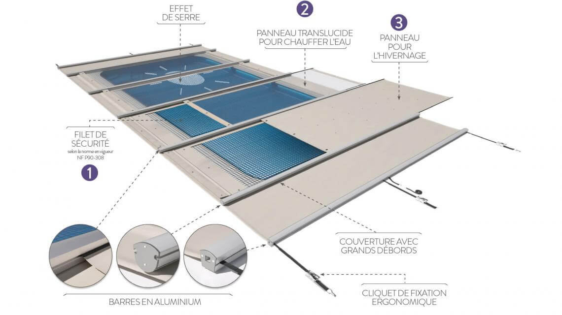 Solarabsorber, Solarheizung, Solarpoolheizung, Solarschwimmbeckenheizung