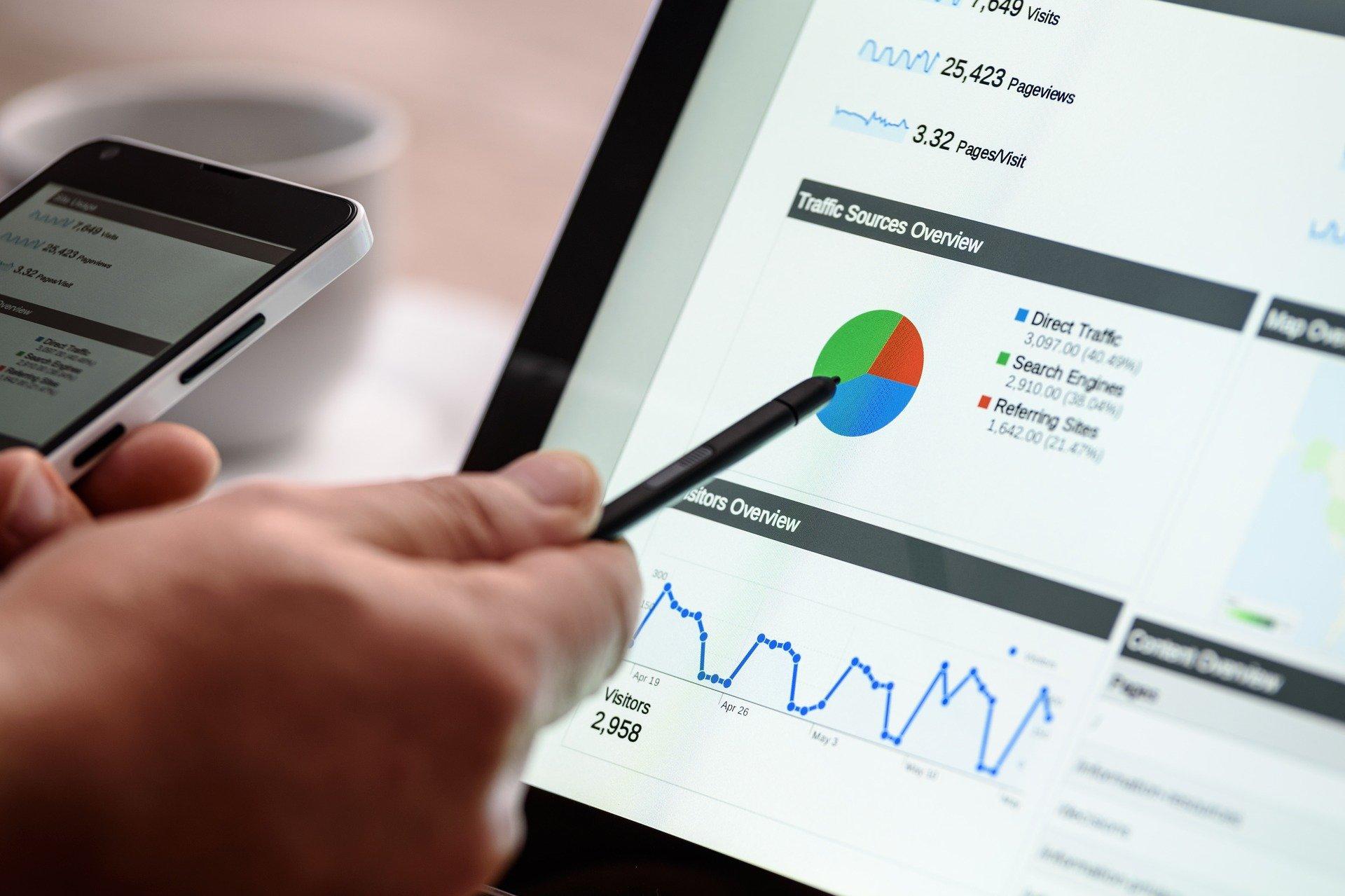Wie generieren Sie Kunden für Ihr Unternehmen?