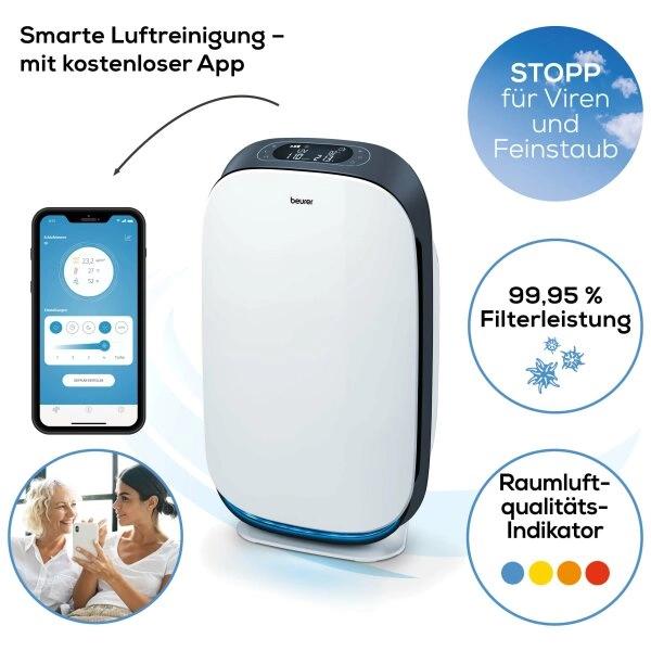 Luftreiniger nun auch bei uns erhältlich