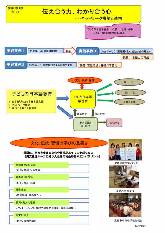 子どもの日本語教育研究会での発表ポスター