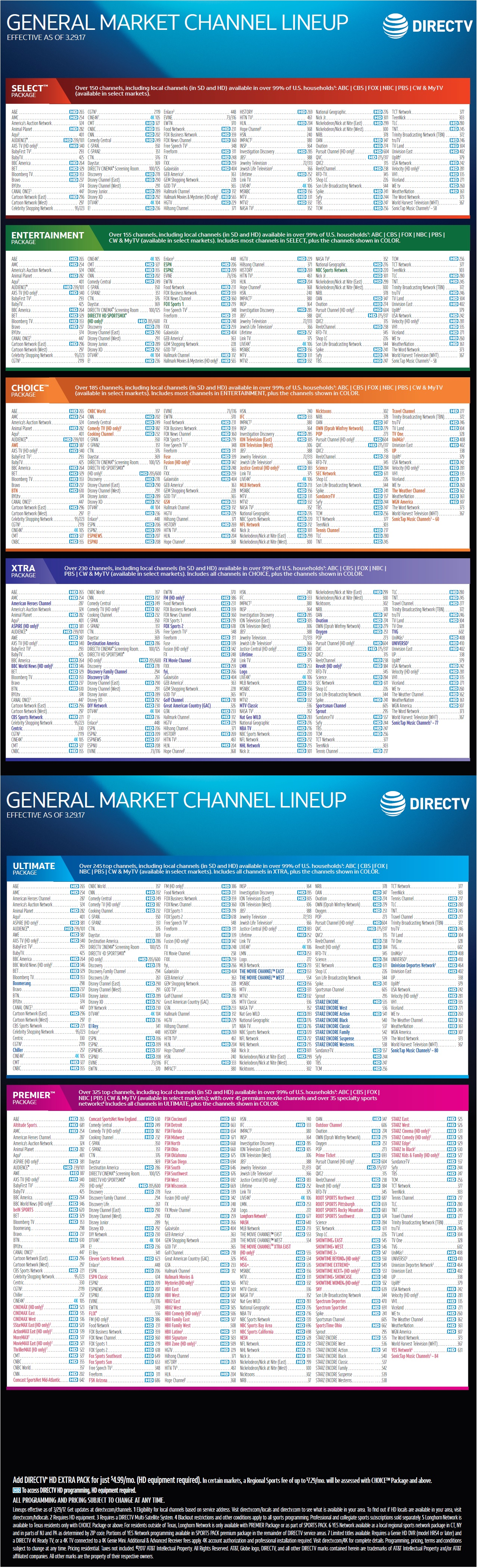 Sizzling image in printable directv now channel guide
