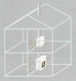 satelliten speicherofen speicher fen und holzheizungen. Black Bedroom Furniture Sets. Home Design Ideas