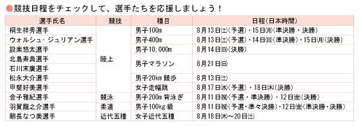 リオオリンピック日程表