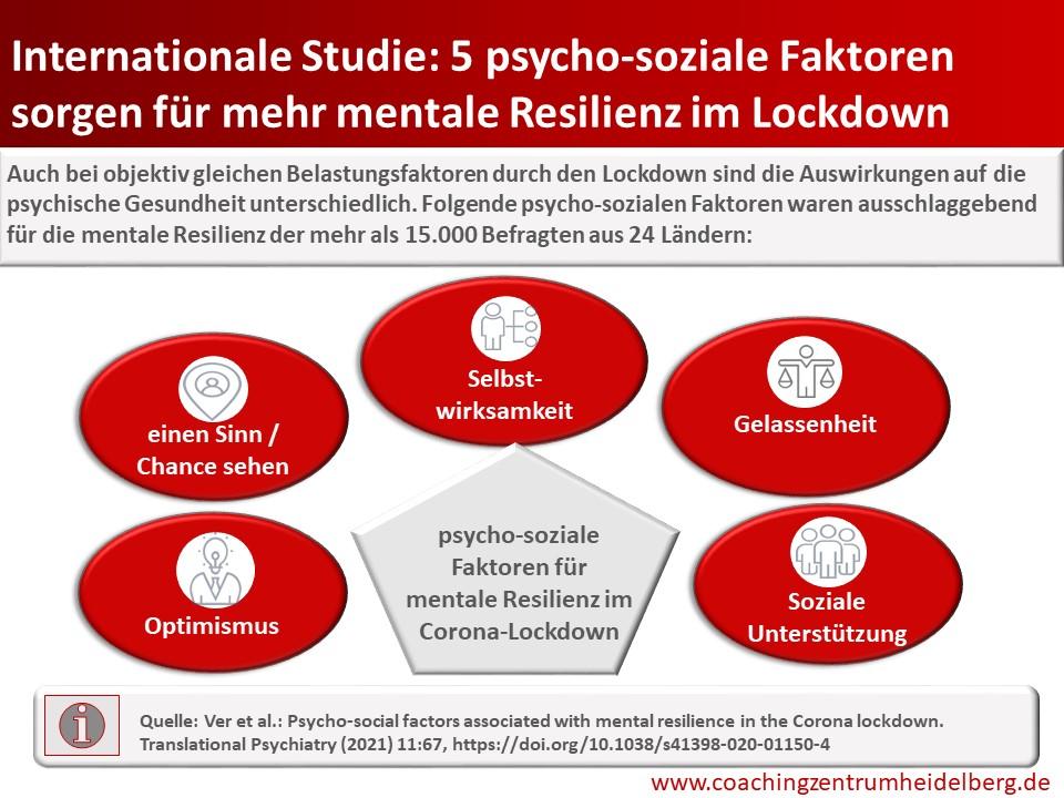 Internationale Studie: 5 psycho-soziale Faktoren sorgen für mehr mentale Resilienz
