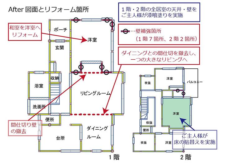 耐震改修施工図