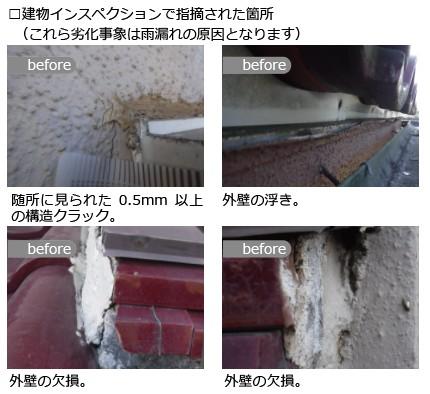 建物インスペクションで判明した劣化箇所