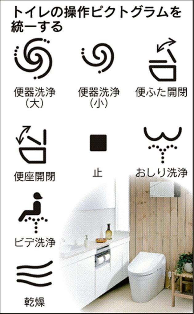 日本発世界標準化されるピクトグラム トイレのパネル表示