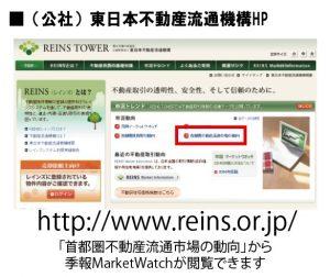 (公社)東日本不動産流通機構ホームページ