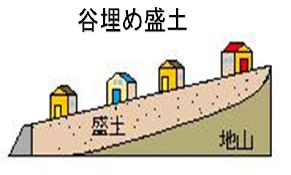 大規模造成地内 谷埋め盛土