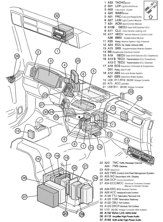 [DIAGRAM_38IU]  Volvo Trucks Service Manual & EWD - Wiring Diagrams | 2000 Volvo Truck Stereo Wiring |  | Automotive manuals - Wiring Diagrams