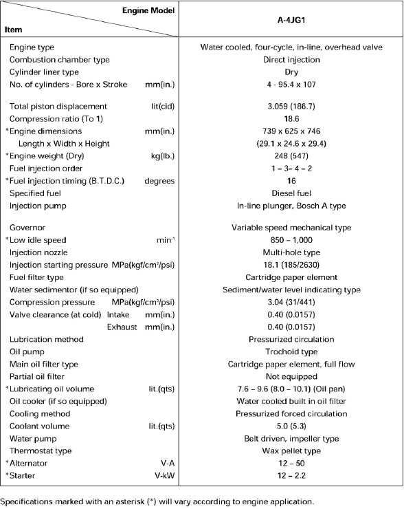 Isuzu Engine PDFService manuals - Wiring Diagrams