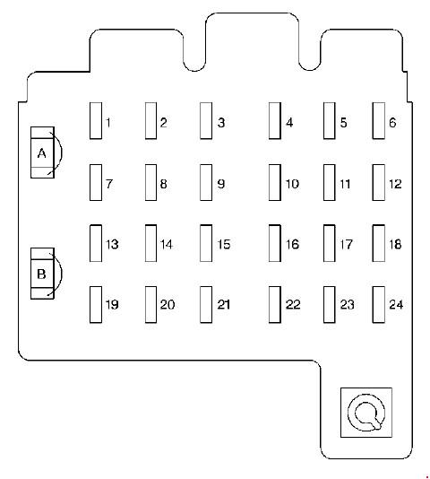 Fuse Box Diagram Additionally E30 Central Locking Wiring Diagram