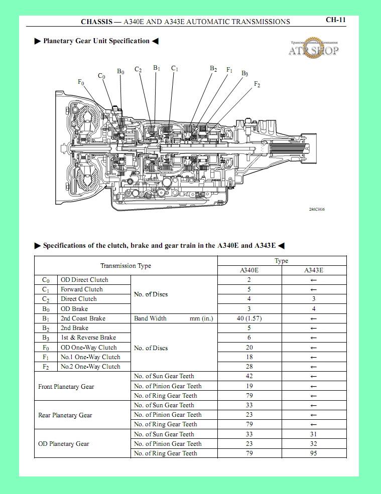 Toyota 4 Runner Wiring Diagrams