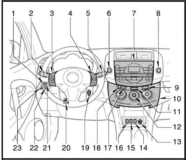 toyota rav4 - wiring diagrams  wiring diagrams