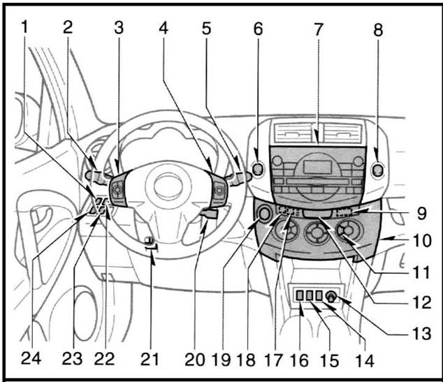 raw 4 toyota engine diagram toyota rav4 wiring diagrams  toyota rav4 wiring diagrams