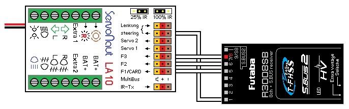 LA10とR3008SBとの接続例