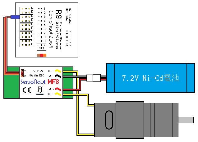 Servonaut MF8の推奨回路