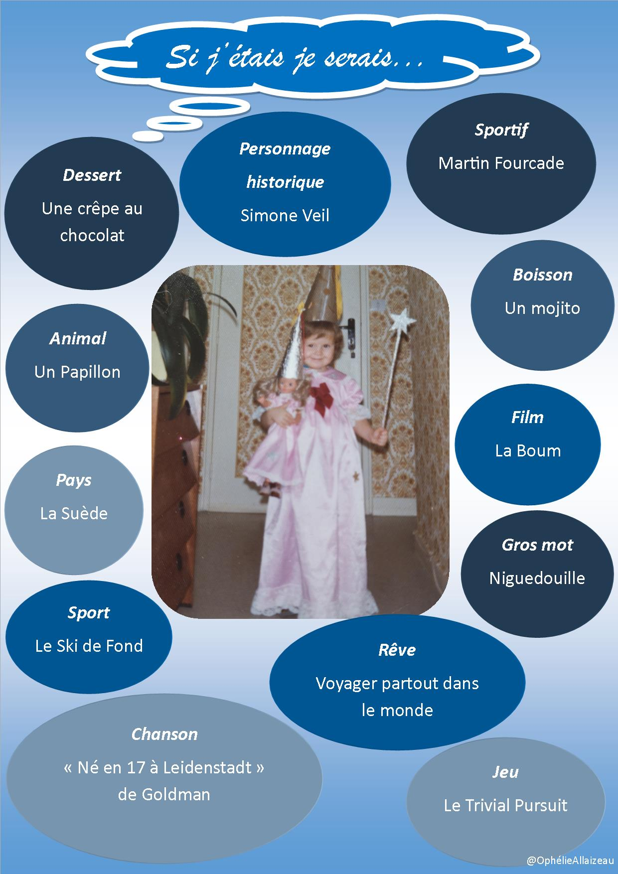 Béatrice Kerleroux