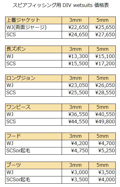 ウェットスーツDIVWetsuits価格表