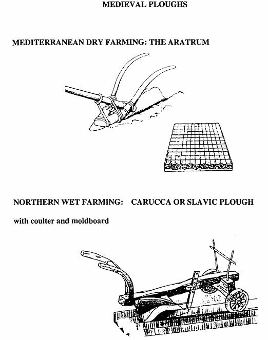 Dibujos del arado romano y del arado pesado medieval