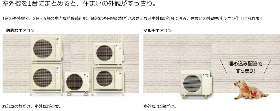 京都府京都市で、マルチエアコンの取付工事、据え付け工事、販売、修理は激安販売のでんきの大京へおまかせください。