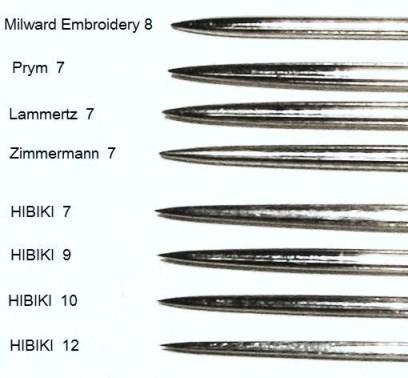 針の先端形状と加工精度のちがい