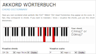 Klavier Akkord Wörterbuch