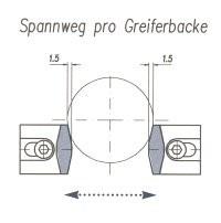 Technische Zeichnung Spannweg pro Greiferbacke bei Stangengreifer