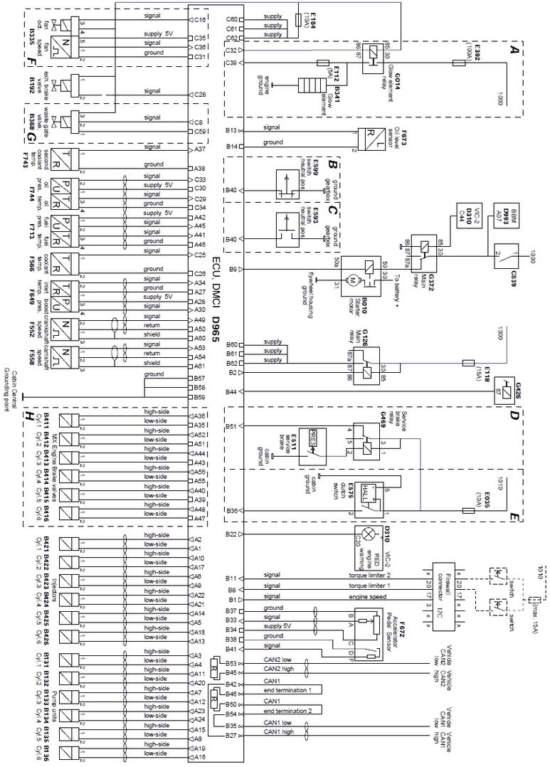 DAF CF75 & CF85 Trucks Wiring Diagrams - Car Electrical ... Daf Wiring Diagram on