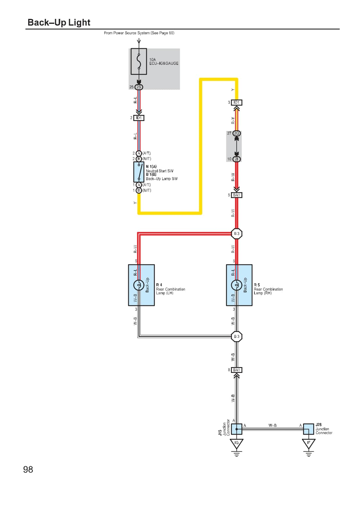 Toyota Hilux Wiring Diagrams Car Electrical Wiring Diagram
