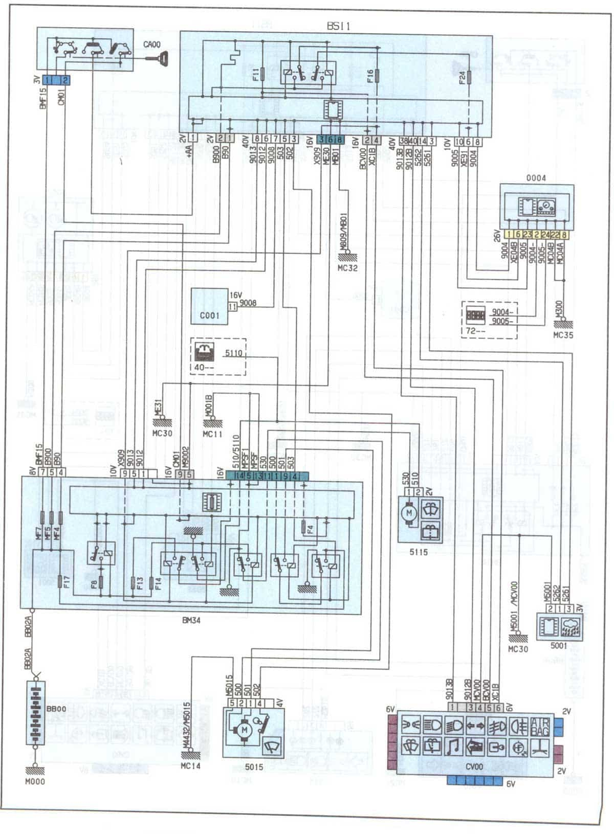 GRAFIK Citroen C5 Maintenance Wiring Diagram HD Version - EAGLEADS.KINGGO.FR | Citroen C5 Wiring Diagram Free |  | eagleads kinggo fr