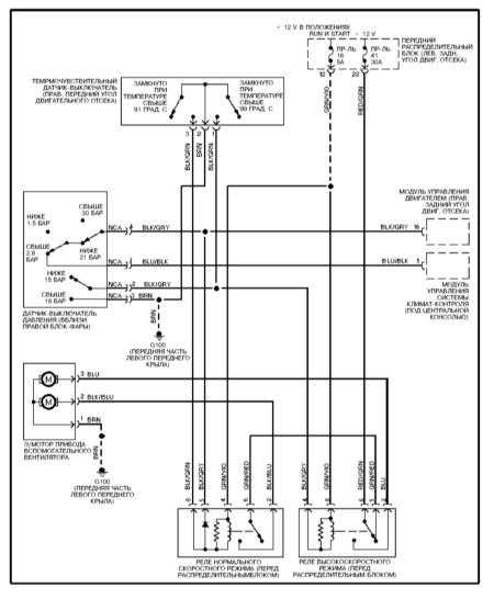 Bmw E46 Air Conditioning Wiring Diagram
