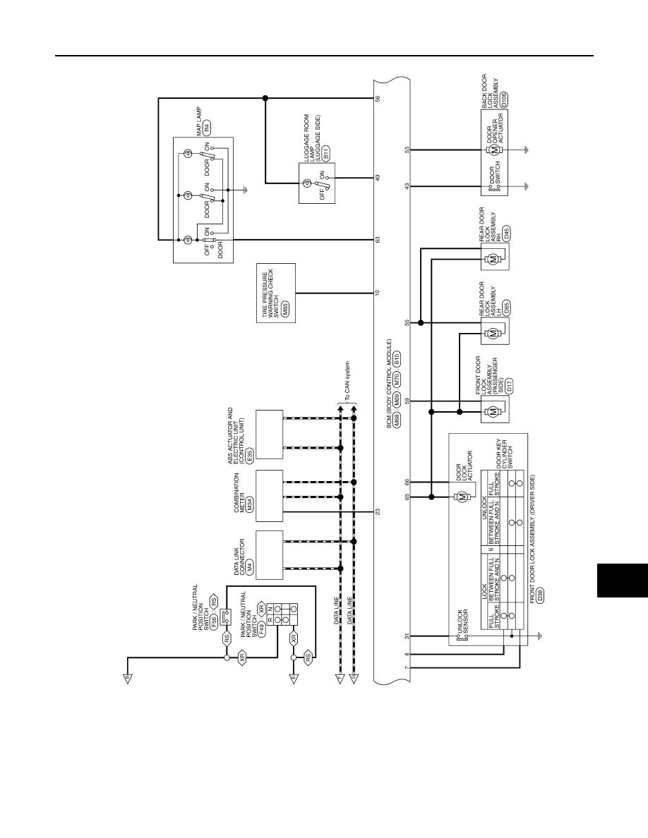 Nissan Juke Wiring Diagrams