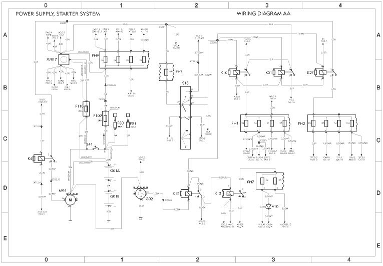 Volvo Vm Truck Wiring Diagrams
