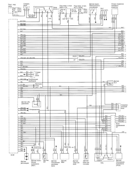 NISSAN Maxima QX Wiring Diagrams - Car Electrical Wiring Diagram | 99 Nissan Maxima Wiring Diagram |  | Car Electrical Wiring Diagram - Jimdo