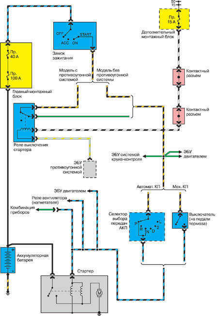 MAZDA 626 Wiring Diagrams - Car Electrical Wiring DiagramCar Electrical Wiring Diagram - Jimdo