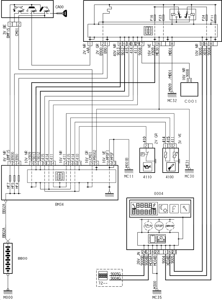 Citroen C5 Wiper Wiring Diagram - Jeep Wrangler 3 8 Engine Diagram for Wiring  Diagram Schematics | Citroen C5 Wiper Wiring Diagram |  | Wiring Diagram Schematics