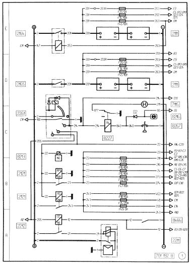 Renault Premium Truck Wiring Diagrams