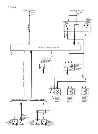 MITSUBISHI Galant Wiring Diagrams - Car Electrical Wiring Diagram Car Electrical Wiring Diagram - Jimdo