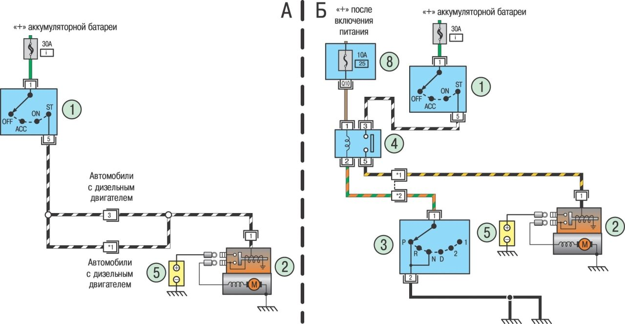 Nissan Almera Wiring Diagrams Car Electrical Wiring Diagram