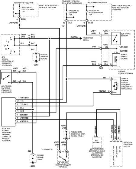 Honda Civic Wiring Diagrams