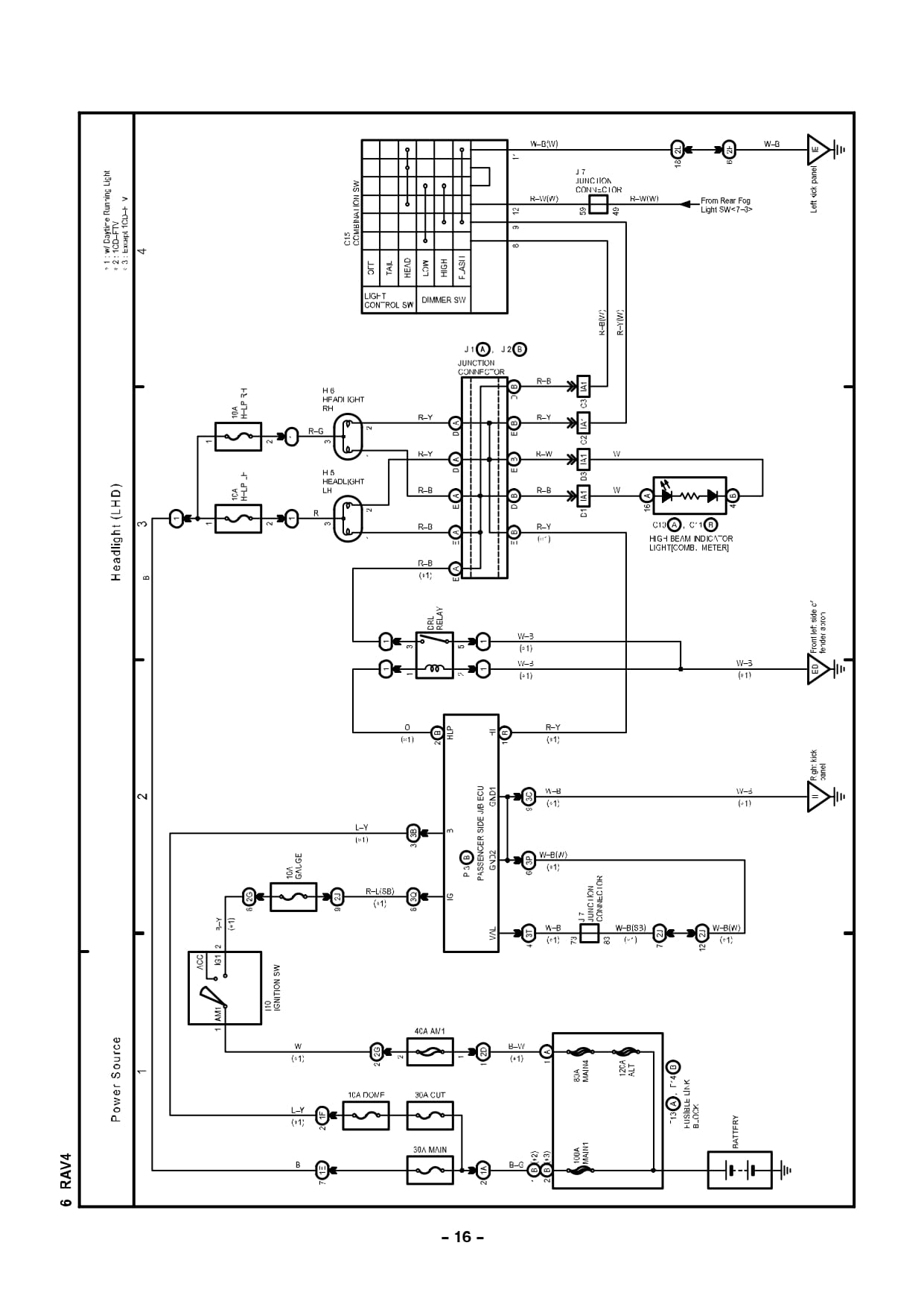 TOYOTA RAV4 Wiring Diagrams - Car Electrical Wiring DiagramCar Electrical Wiring Diagram - Jimdo