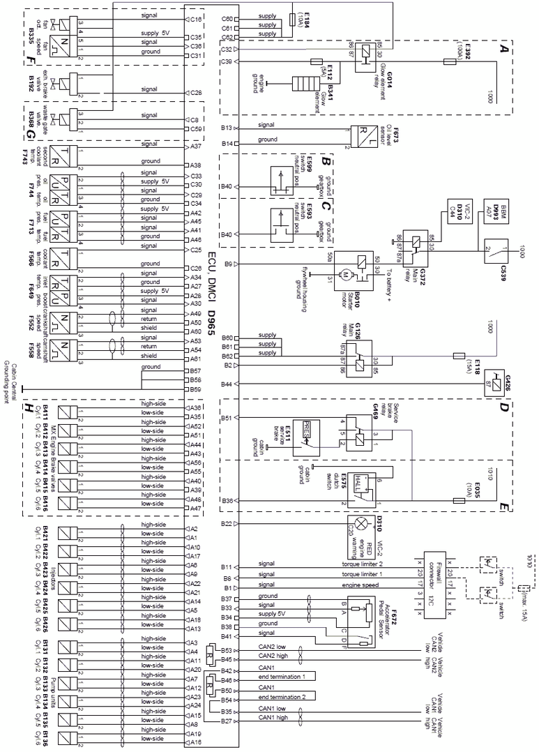 Daf Xf95  U0026 Xf105 Trucks Wiring Diagrams