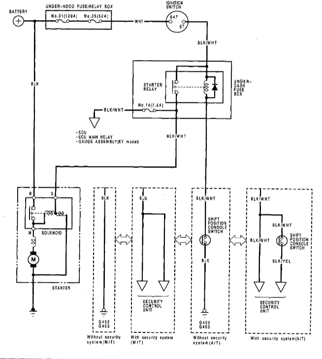 1989 Berland Wiring Diagram