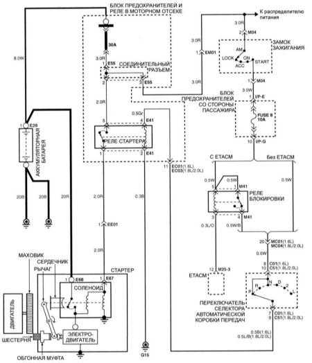 HYUNDAI Elantra Wiring Diagrams - Car Electrical Wiring Diagram | Hyundai Ac Wiring Diagram |  | Car Electrical Wiring Diagram - Jimdo