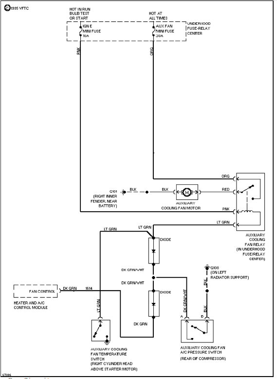 Chevrolet Tahoe Wiring Diagrams