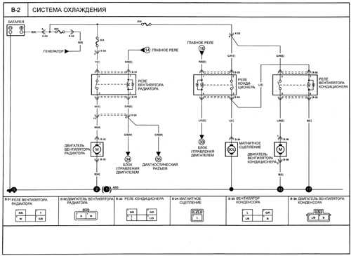 KIA Rio Wiring Diagrams - Car Electrical Wiring Diagram Kia Rio Wiring Diagram on geo storm wiring diagram, suzuki x90 wiring diagram, dodge challenger wiring diagram, chevrolet hhr wiring diagram, honda ascot wiring diagram, saturn aura wiring diagram, suzuki sierra wiring diagram, kia rio ignition switch, volkswagen golf wiring diagram, saturn astra wiring diagram, kia rio water pump, chevrolet volt wiring diagram, kia rio shift solenoid, nissan 370z wiring diagram, volvo amazon wiring diagram, chrysler 300m wiring diagram, fiat uno wiring diagram, kia automotive wiring diagrams, chrysler aspen wiring diagram, daihatsu rocky wiring diagram,