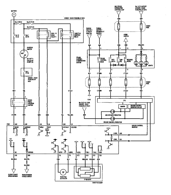 ACURA RDX Wiring Diagrams - Car Electrical Wiring DiagramCar Electrical Wiring Diagram - Jimdo